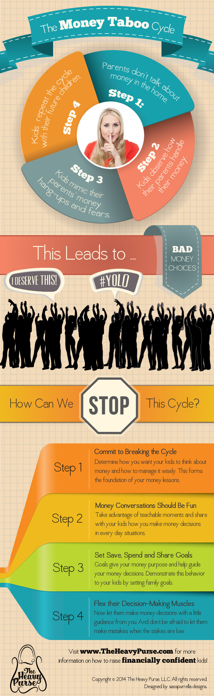The Money Taboo Cycle #Infographic