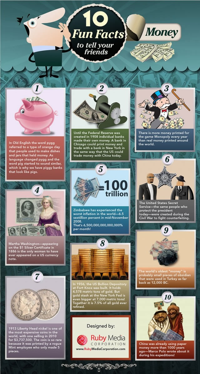 10 Fun Facts about Money #infographic