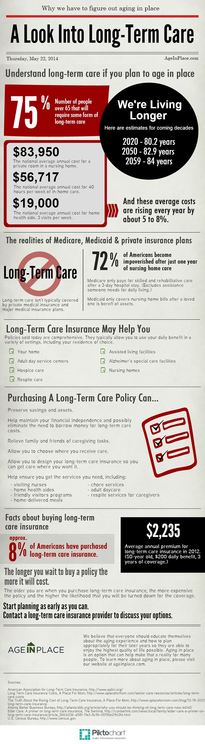 A look into Long-Term Care #Infographic