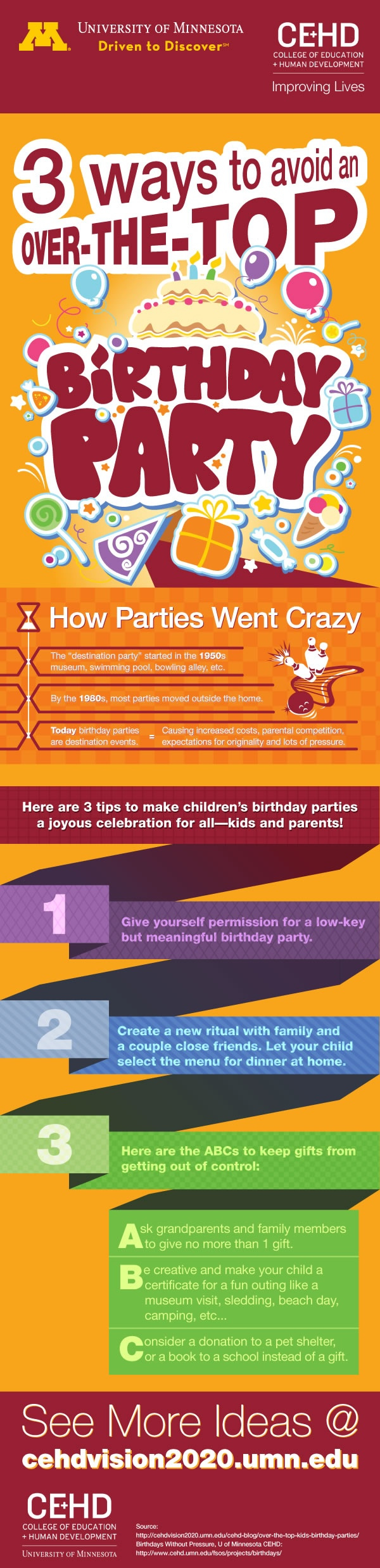 How to avoid an over-the-top birthday party