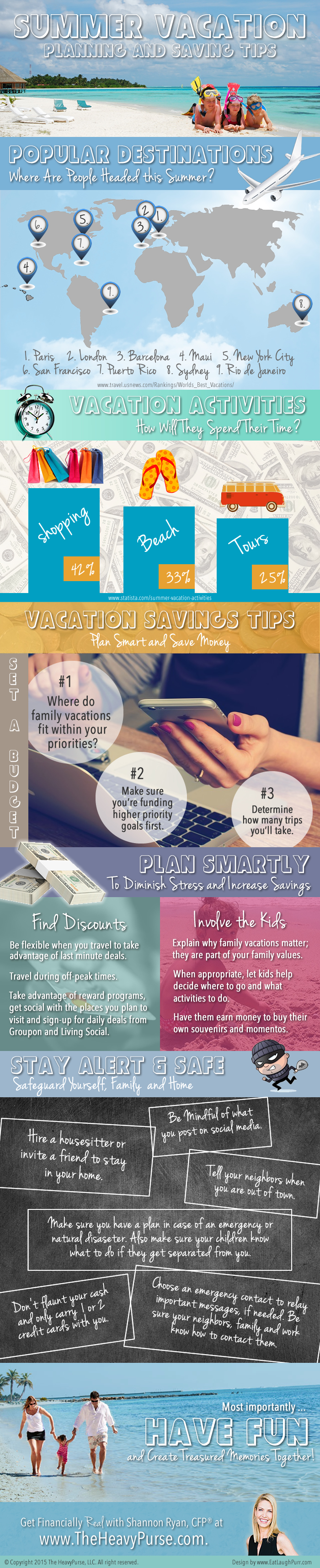 Summer Vacation Planning and Savings Tips #Infographic | www.TheHeavyPurse.com