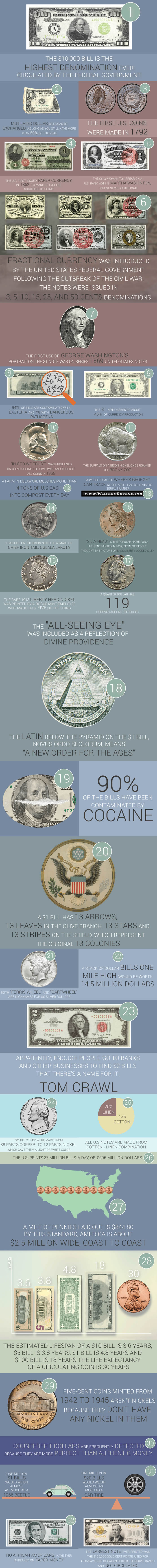 33  Facts You Didn't Know about U.S. Money #Infographic | www.TheHeavyPurse.com