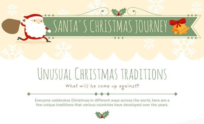 Christmas Infographic