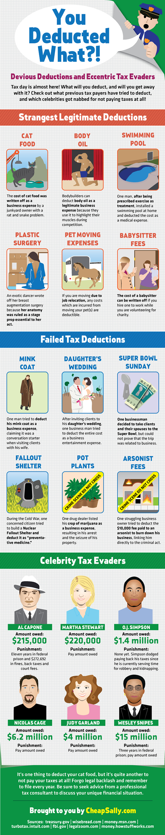 Craziest Tax Deductions #Infographic | www.TheHeavyPurse.com