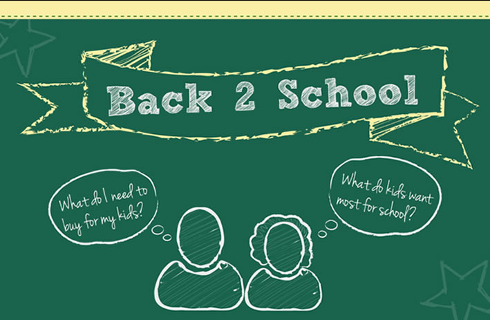 Back To School Shopping Trends #Infographic | www.TheHeavyPurse.com