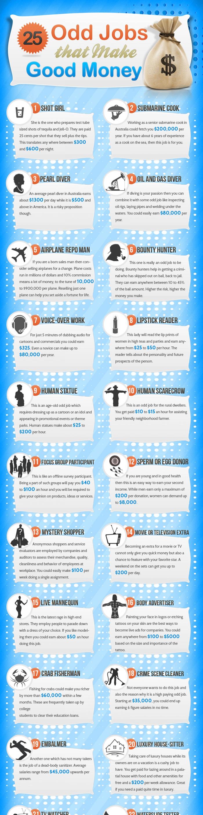 25 Odd Jobs that Make Good Money   www.TheHeavyPurse.com
